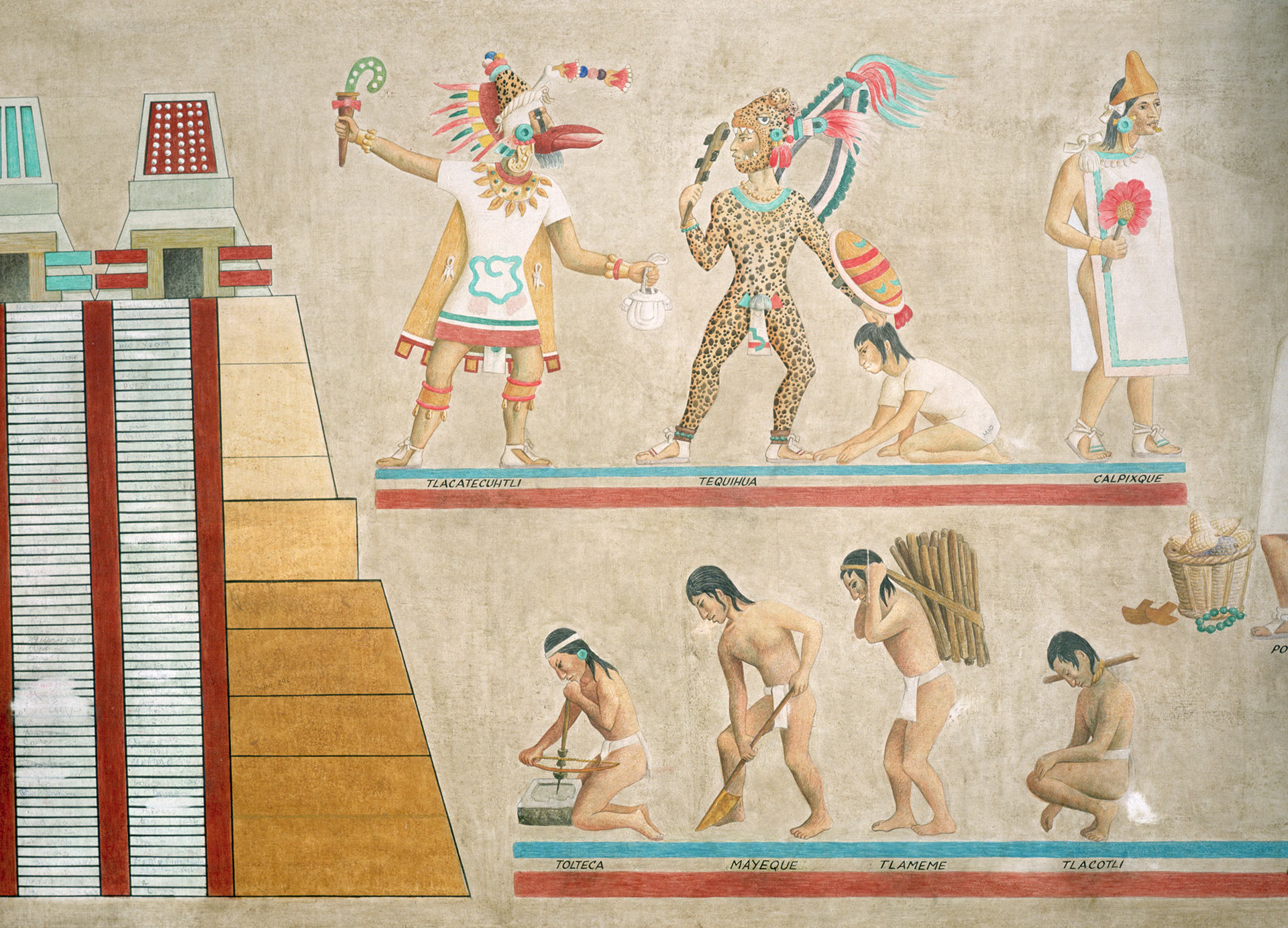 Aztec social and political structure